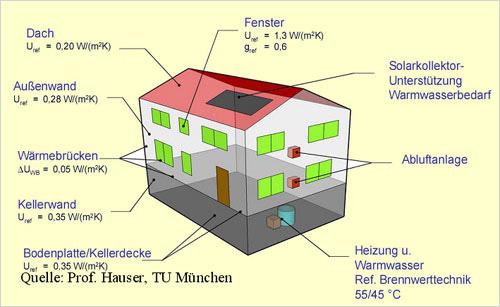 r hm unabh ngige bauherrenberatung. Black Bedroom Furniture Sets. Home Design Ideas
